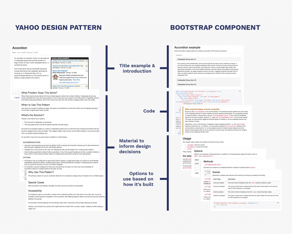 Yahoo Design pattern, Bootstrap component