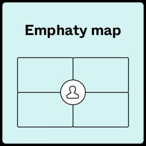 Emphaty map