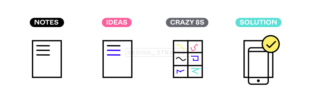 4-step sketches - Design sprint
