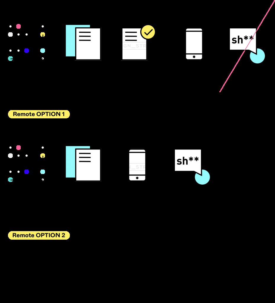 Weekly plan - Remote design sprint