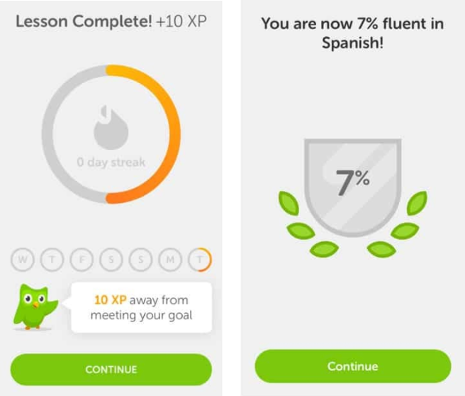 Duolingo completion rate